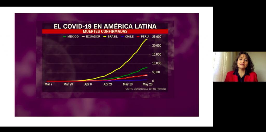 Sexta sesión de #WebinariosCOVID19 identificó una falta de liderazgo mundial en la gestión de la pandemia